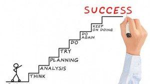 Formula Sukses Dalam Berbisnis