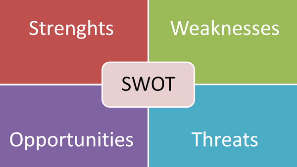 Analisis SWOT Usaha Laundry dan Laundry Kiloan