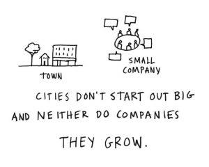 Berbagai Tahapan Dalam Entrepreneurship