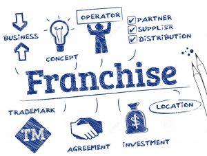 Franchise, Solusi Memulai Bisnis Bagi Pemula